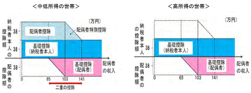 f:id:toranosuke_blog:20161207190531p:plain