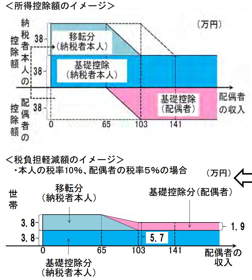 f:id:toranosuke_blog:20161207191302p:plain:w350