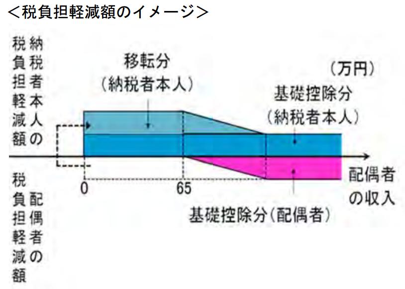 f:id:toranosuke_blog:20161207191311p:plain:w350
