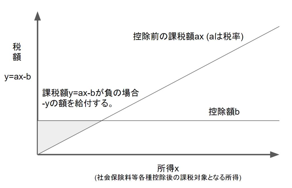 f:id:toranosuke_blog:20161208111414p:plain