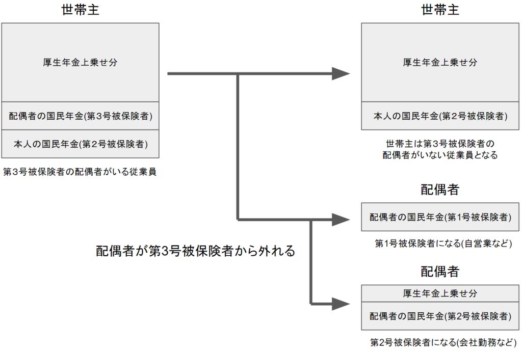 f:id:toranosuke_blog:20161220000530p:plain