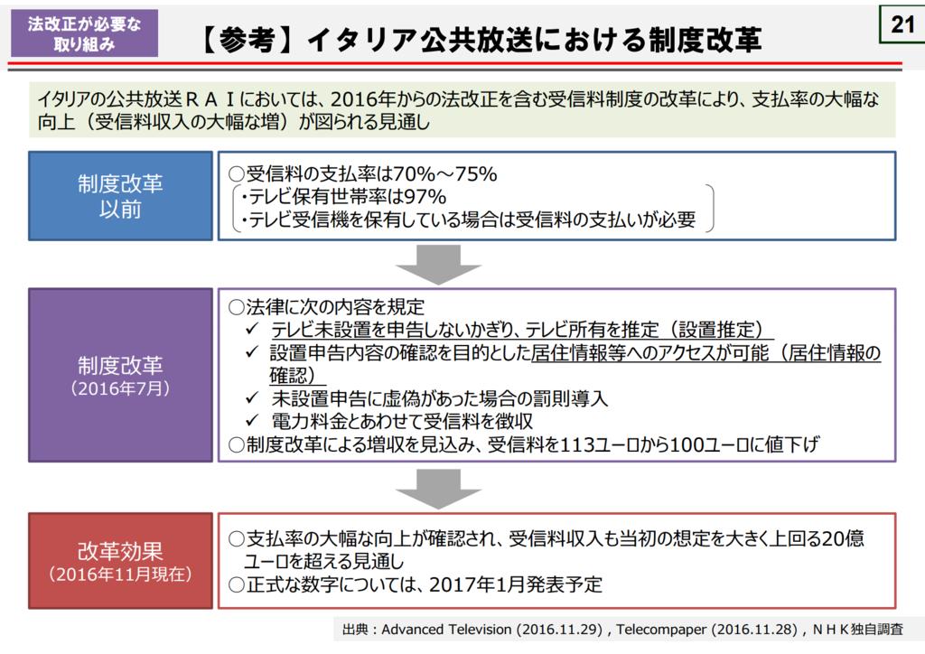 f:id:toranosuke_blog:20161227192931p:plain