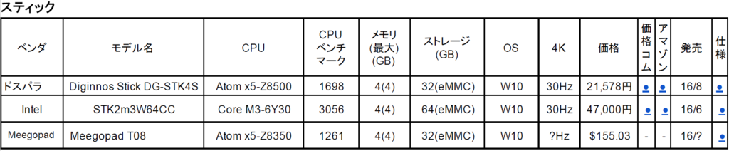 f:id:toranosuke_blog:20170125132301p:plain