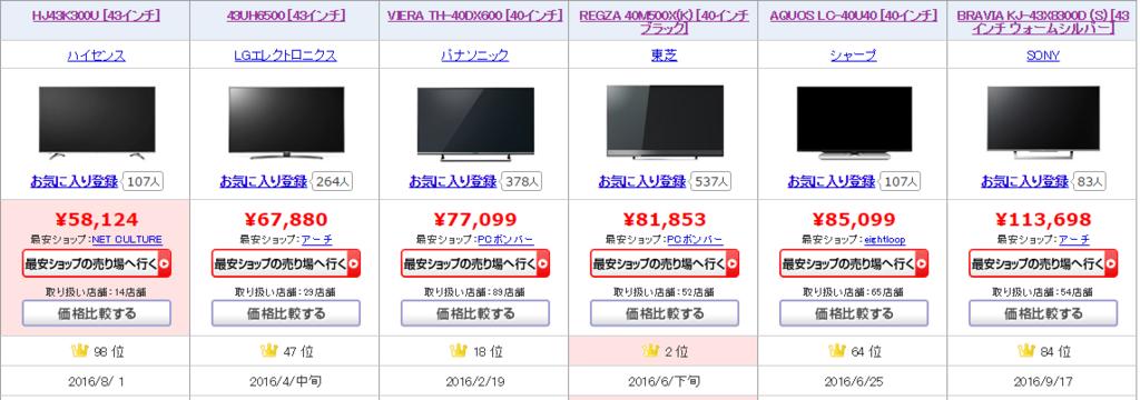 f:id:toranosuke_blog:20170125173908p:plain