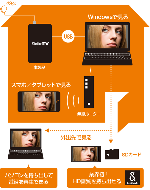 f:id:toranosuke_blog:20170202134142p:plain:w400