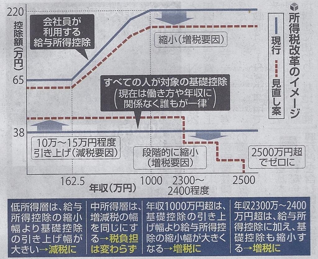 f:id:toranosuke_blog:20171127123011j:plain:w400