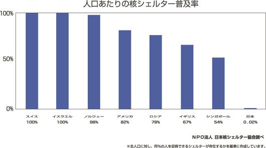f:id:toranosuke_blog:20171208215138j:plain