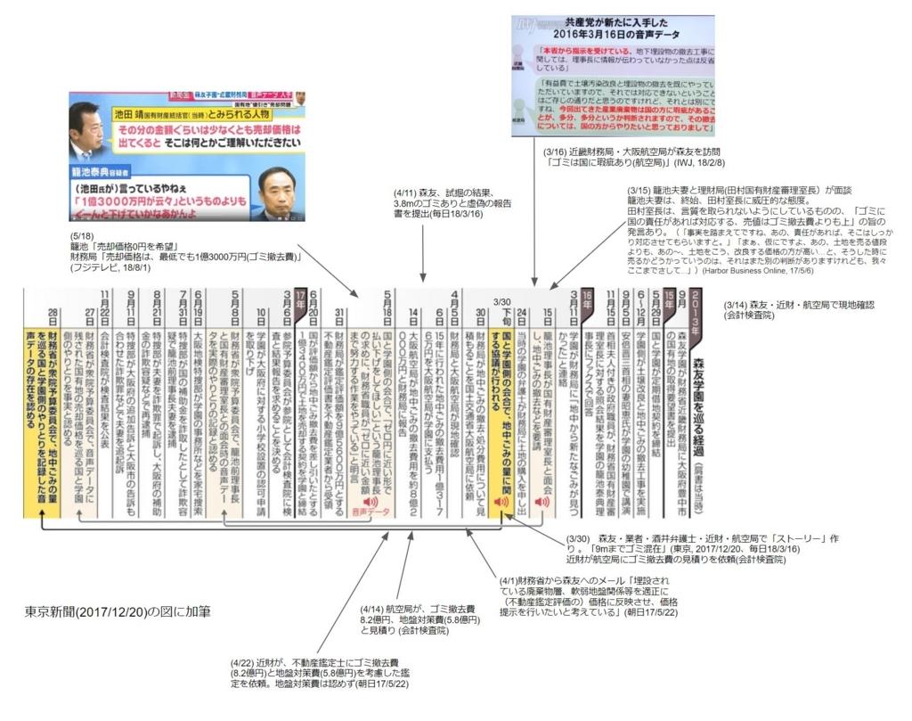 f:id:toranosuke_blog:20180324170759j:plain