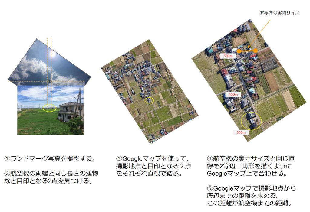 f:id:toranosuke_blog:20180711213628p:plain