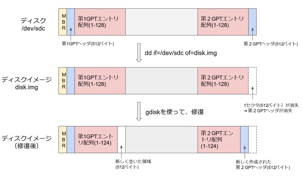 f:id:toranosuke_blog:20180827144102p:plain