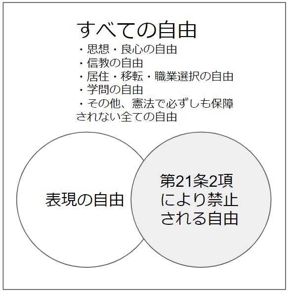 f:id:toranosuke_blog:20181031114505p:plain:w400