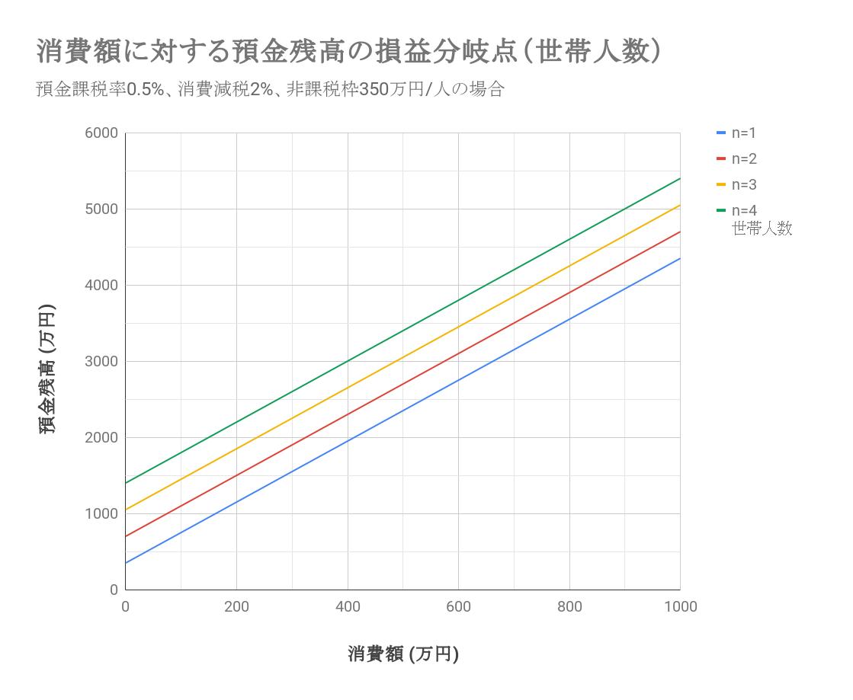 f:id:toranosuke_blog:20190606193543p:plain