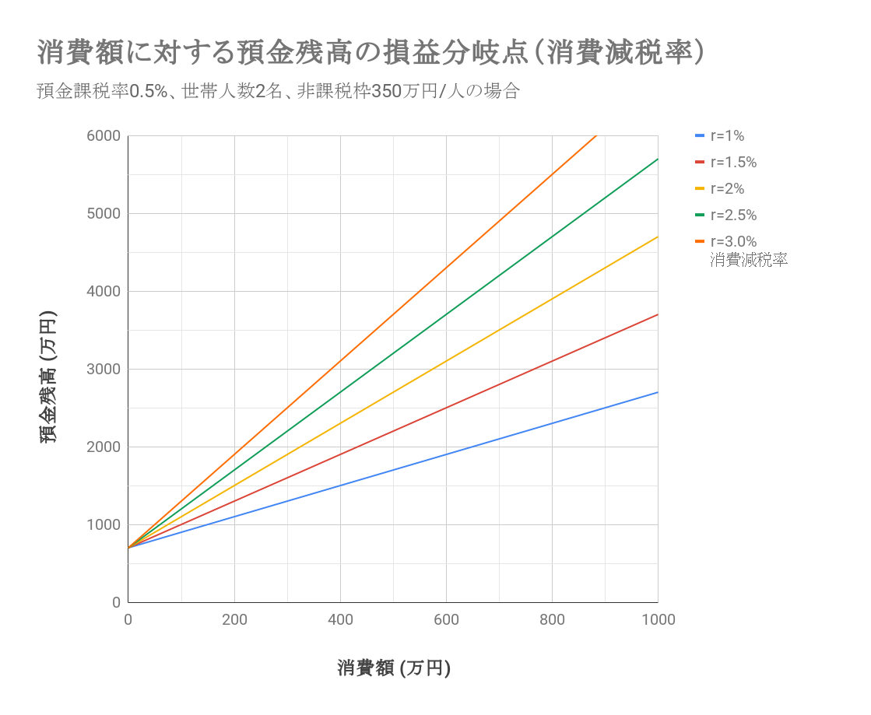 f:id:toranosuke_blog:20190606193927p:plain