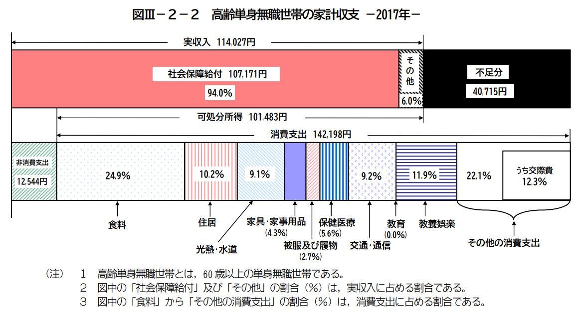 f:id:toranosuke_blog:20190617212758j:plain