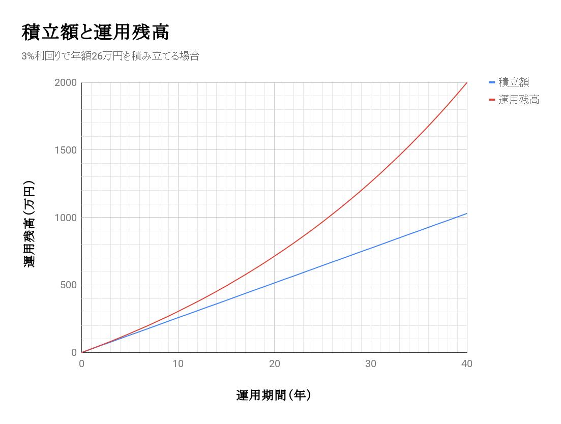 f:id:toranosuke_blog:20190620113422p:plain