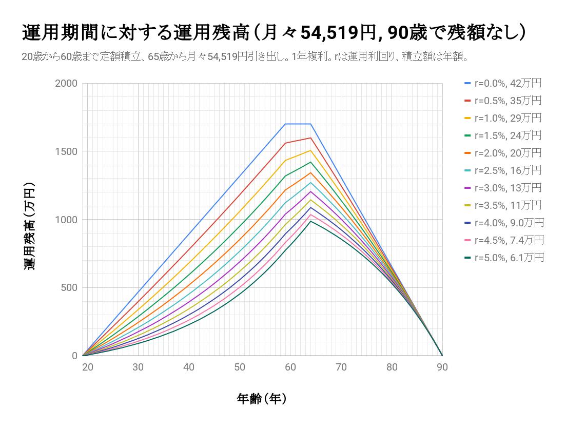 f:id:toranosuke_blog:20190620122049p:plain