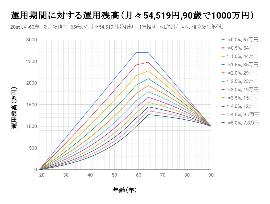 f:id:toranosuke_blog:20190620122101p:plain