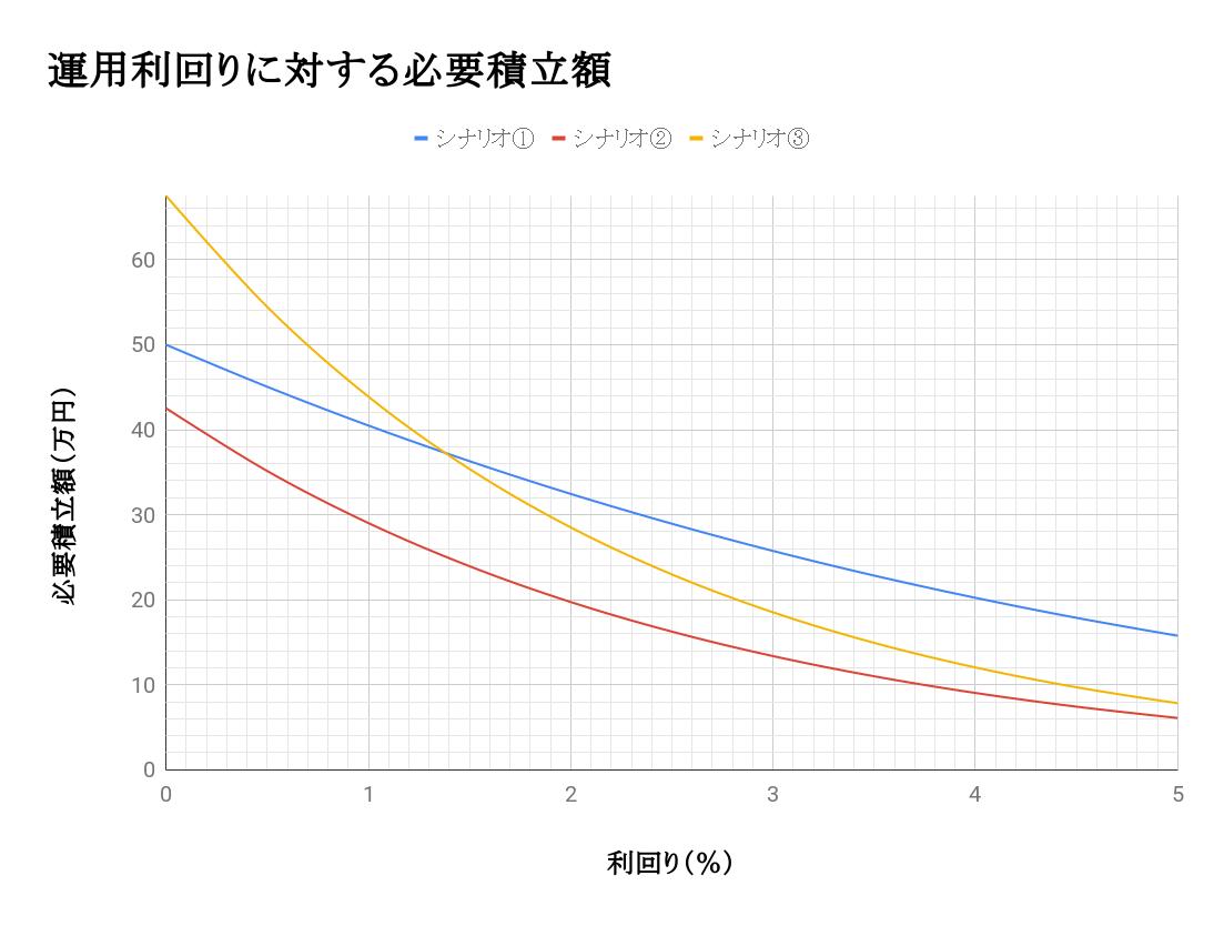 f:id:toranosuke_blog:20190620171038p:plain