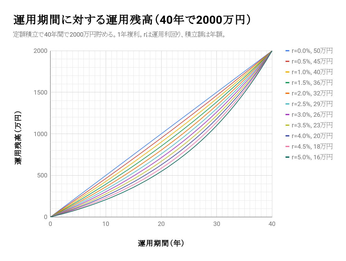 f:id:toranosuke_blog:20190620184352p:plain