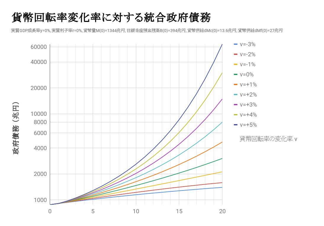 f:id:toranosuke_blog:20190722190723p:plain