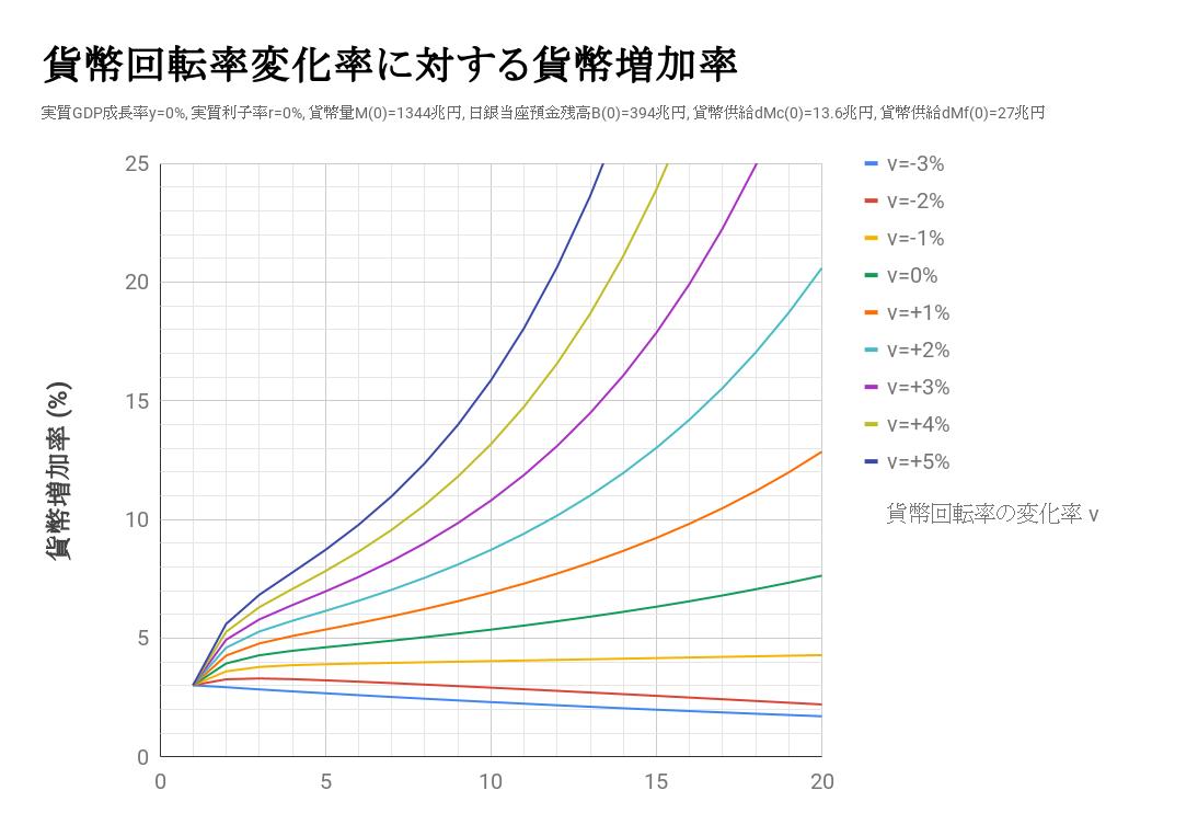 f:id:toranosuke_blog:20190722190730p:plain