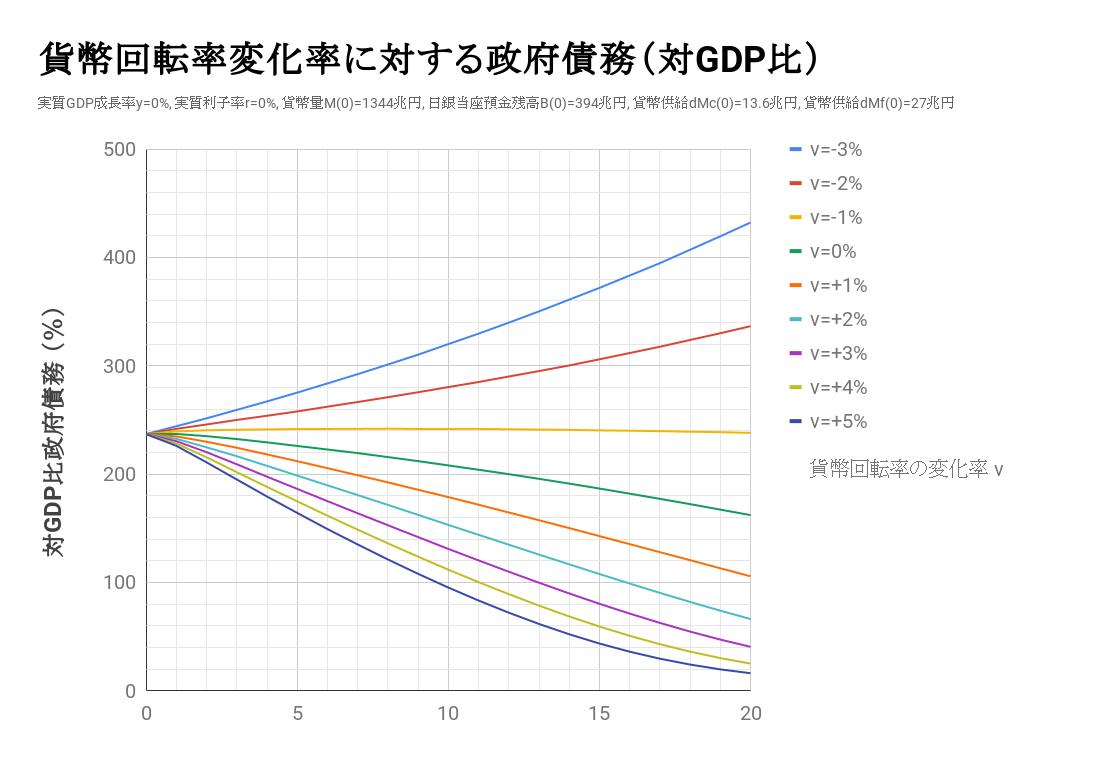 f:id:toranosuke_blog:20190722190733p:plain