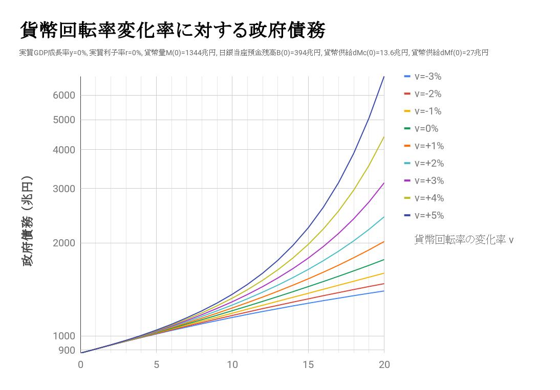 f:id:toranosuke_blog:20190722190736p:plain