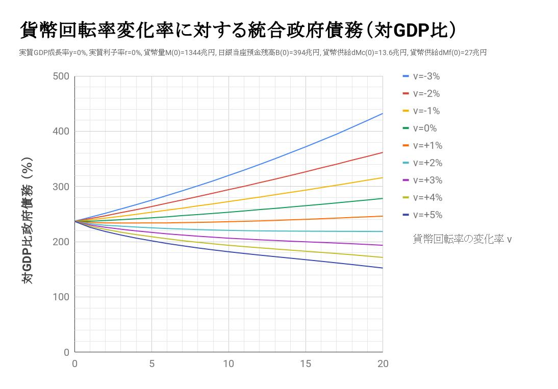 f:id:toranosuke_blog:20190722190739p:plain