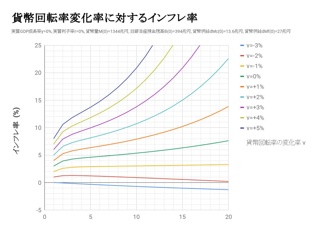 f:id:toranosuke_blog:20190722203858p:plain