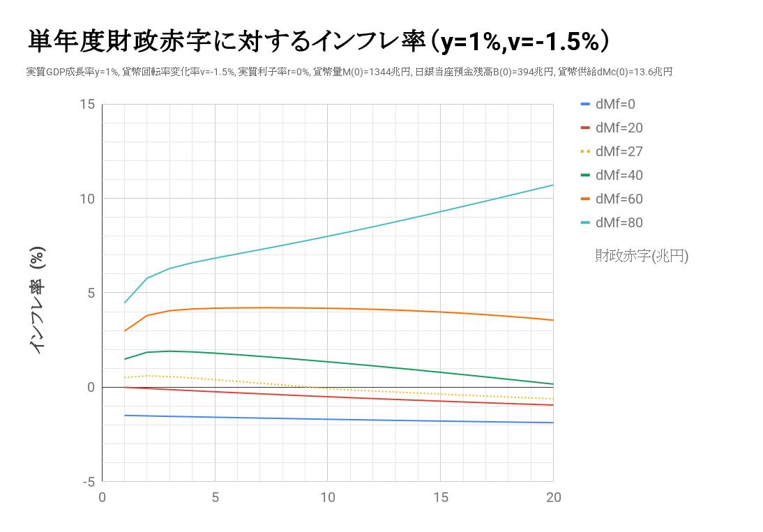 f:id:toranosuke_blog:20190722230727p:plain