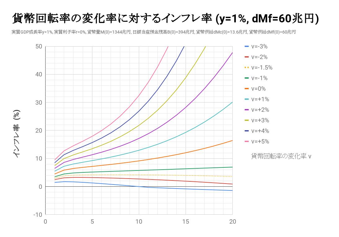 f:id:toranosuke_blog:20190722231031p:plain