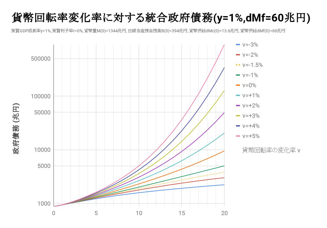 f:id:toranosuke_blog:20190722233952p:plain