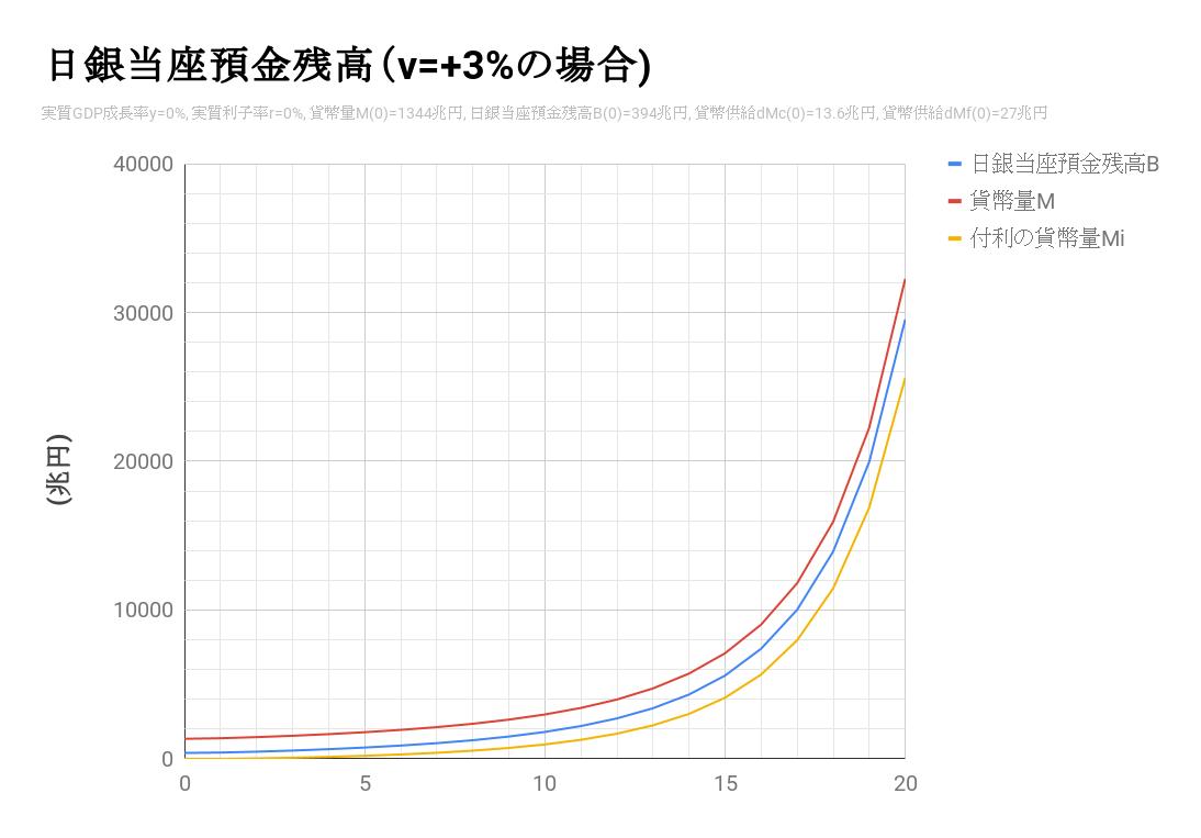 f:id:toranosuke_blog:20190724104400p:plain