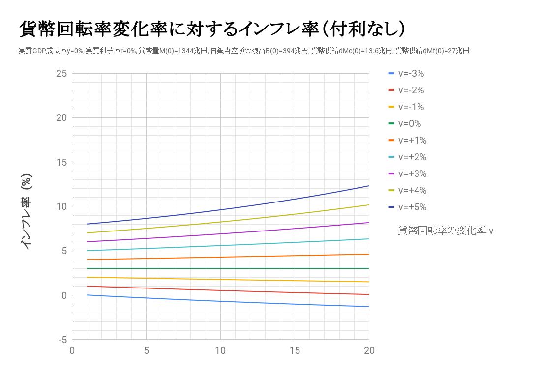 f:id:toranosuke_blog:20190724235905p:plain
