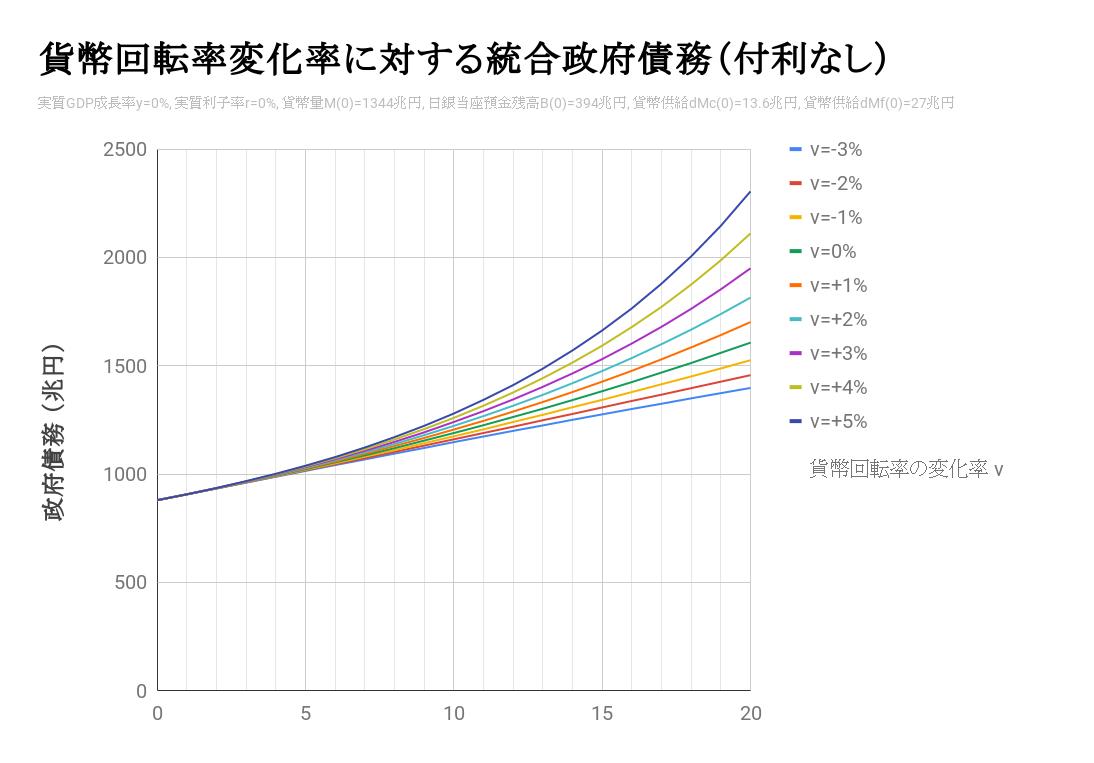 f:id:toranosuke_blog:20190724235934p:plain