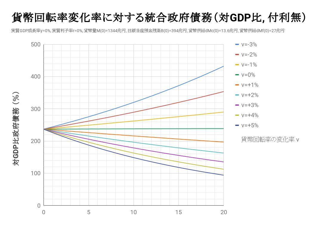 f:id:toranosuke_blog:20190724235949p:plain