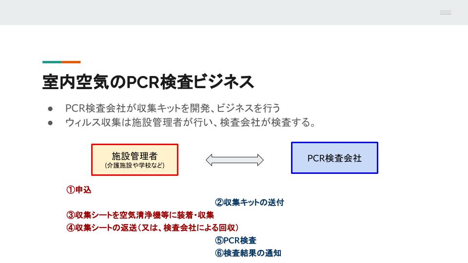 f:id:toranosuke_blog:20201104164808p:plain