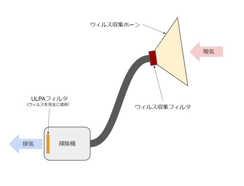 f:id:toranosuke_blog:20201105182044p:plain