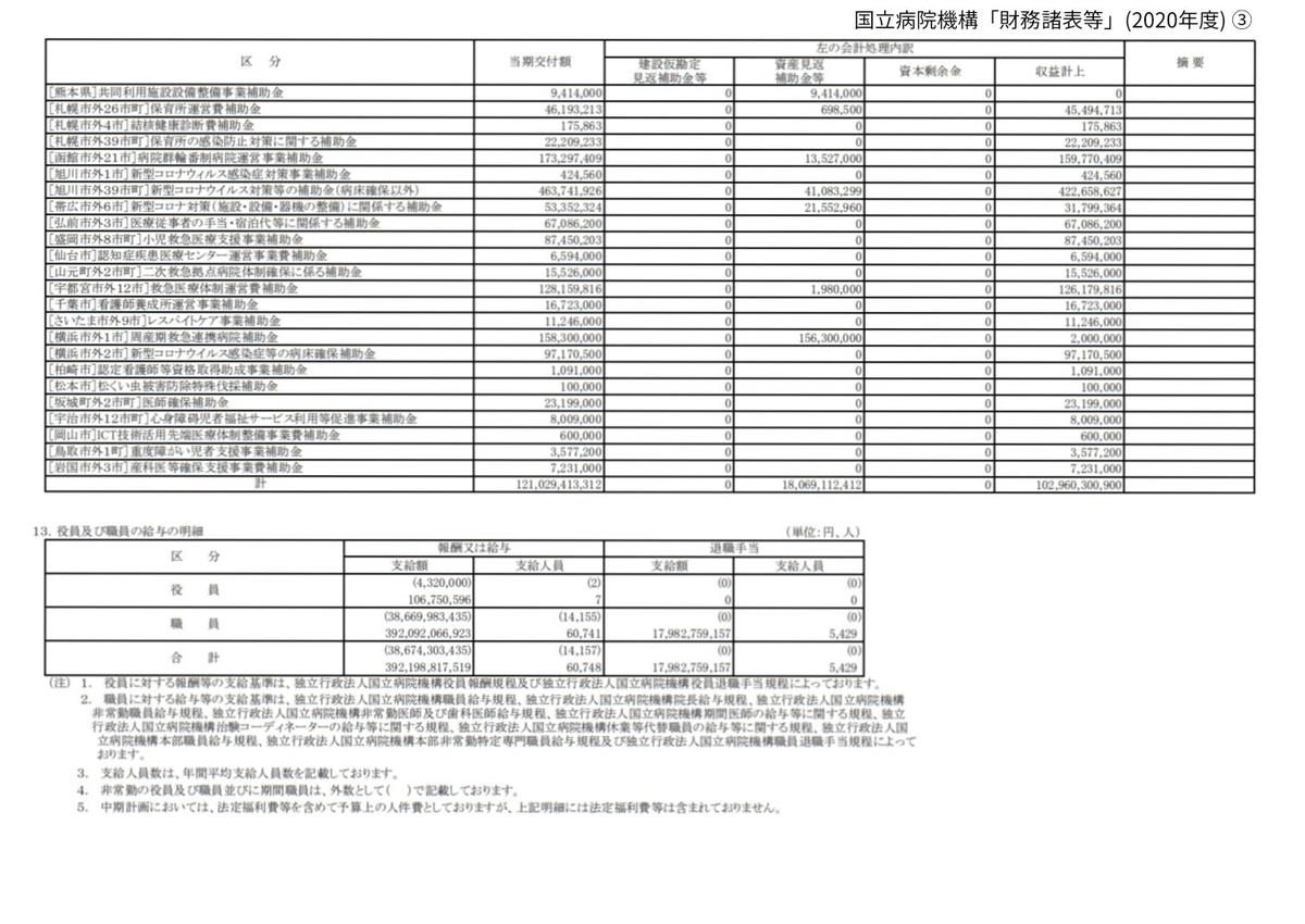 f:id:toranosuke_blog:20210909190002j:plain:w200