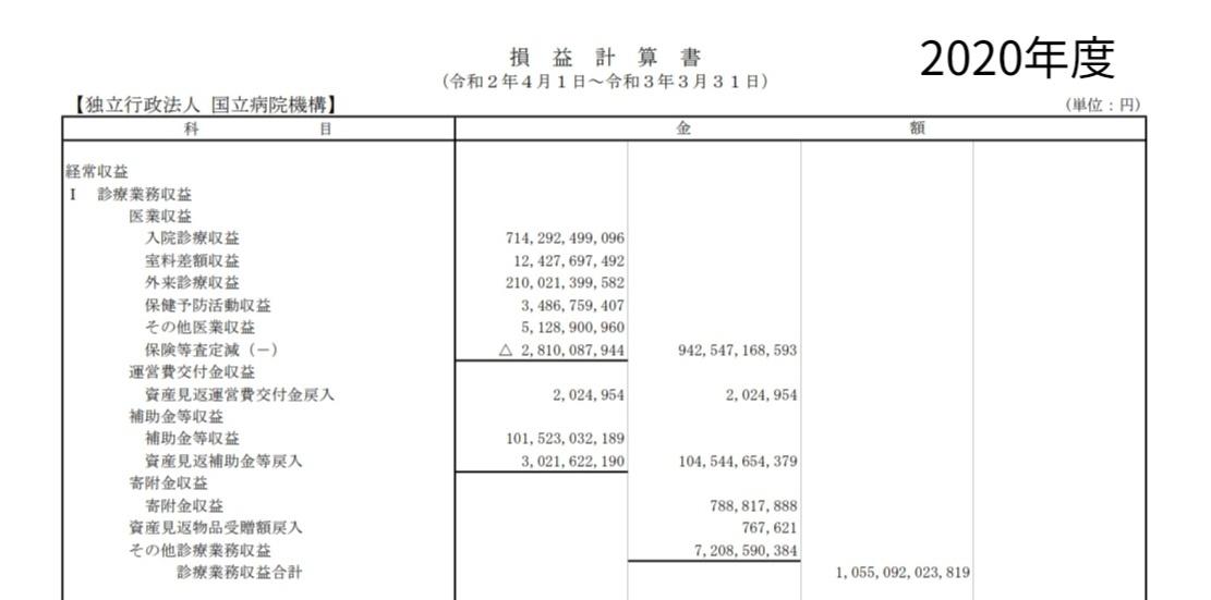f:id:toranosuke_blog:20210910114157j:plain:w250