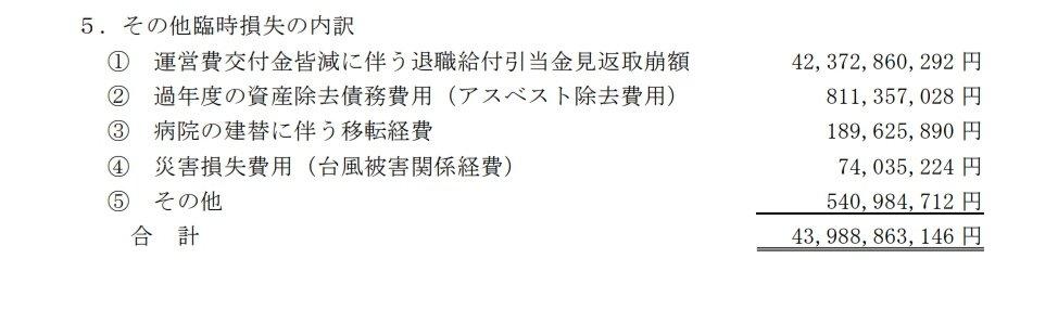f:id:toranosuke_blog:20210910144439j:plain