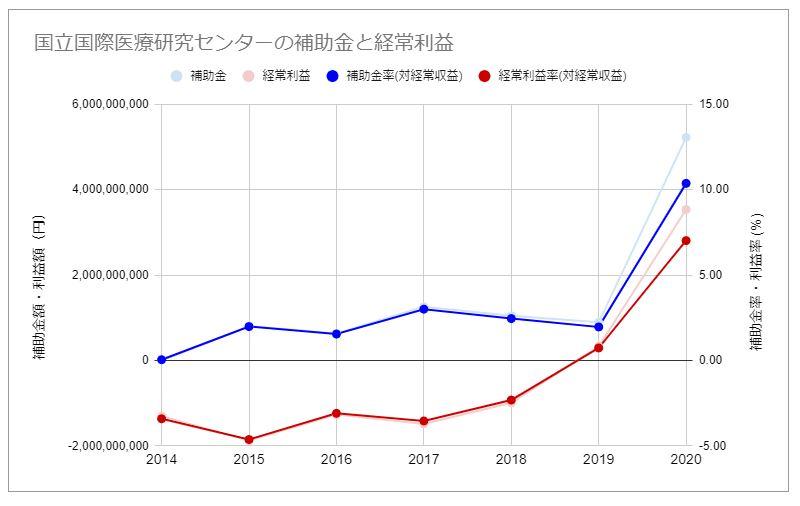 f:id:toranosuke_blog:20210913191034j:plain