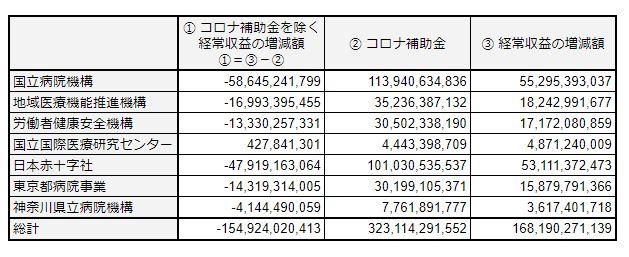 f:id:toranosuke_blog:20210914224443j:plain