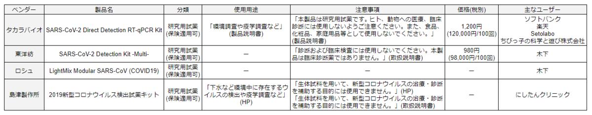 f:id:toranosuke_blog:20211002152833p:plain