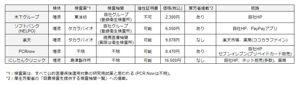 f:id:toranosuke_blog:20211002155352p:plain