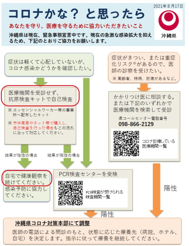 f:id:toranosuke_blog:20211003100322p:plain:w500