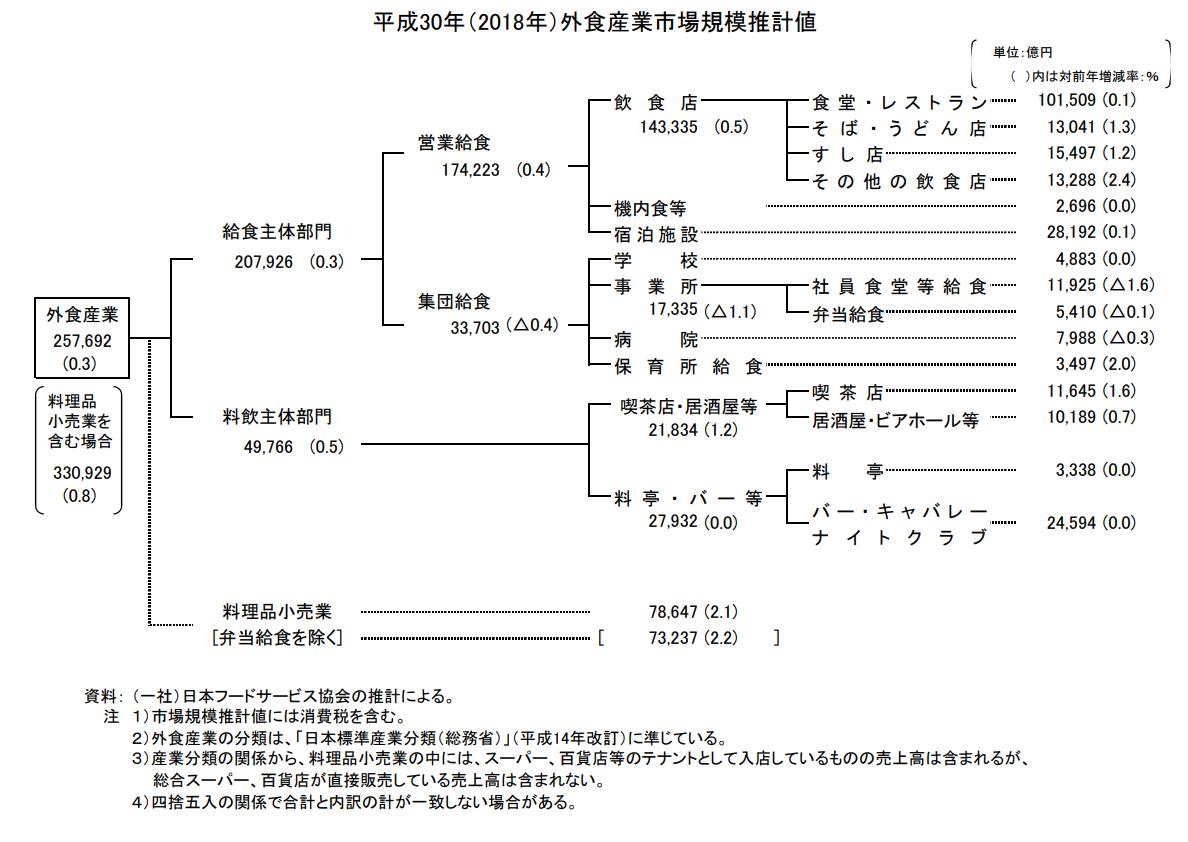 f:id:toranosuke_blog:20211004193953p:plain