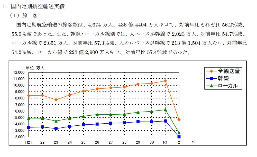 f:id:toranosuke_blog:20211005182553p:plain