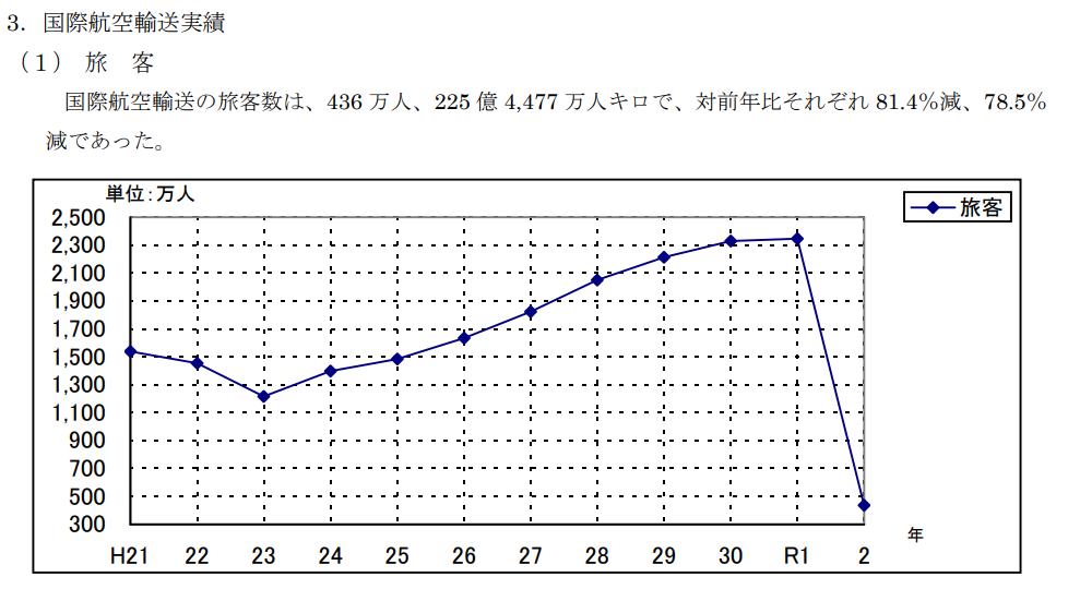 f:id:toranosuke_blog:20211005182650p:plain