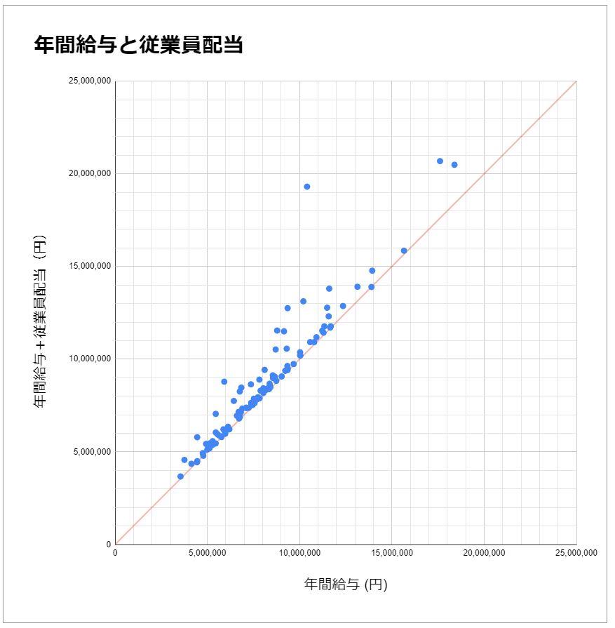 f:id:toranosuke_blog:20211013170836j:plain